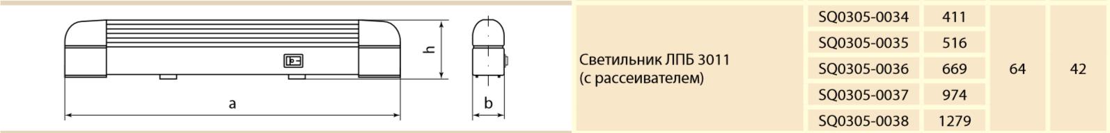 Габаритные размеры Светильник ЛПБ3011 18 Вт 230В Т8/G13 6400К TDM SQ0305-0036